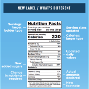 New food lable